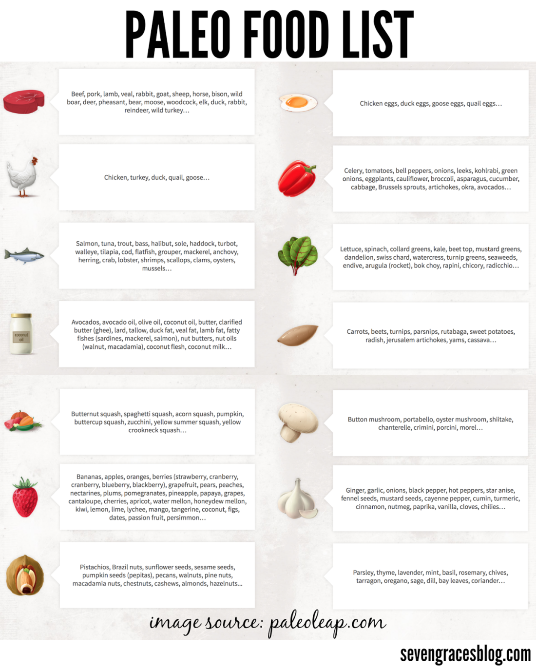 Paleo Diet Food Shopping List Pdf